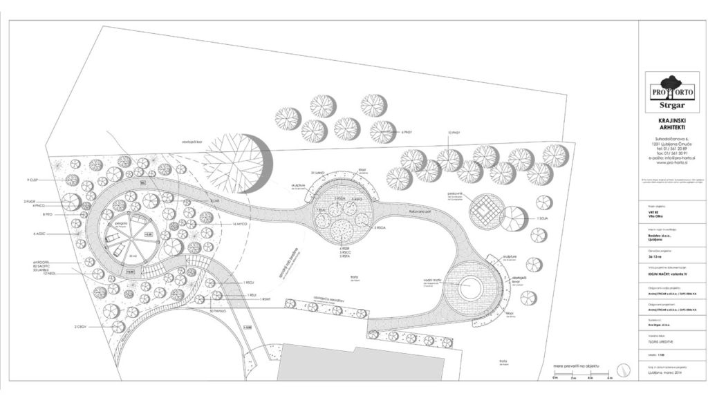 planting layout